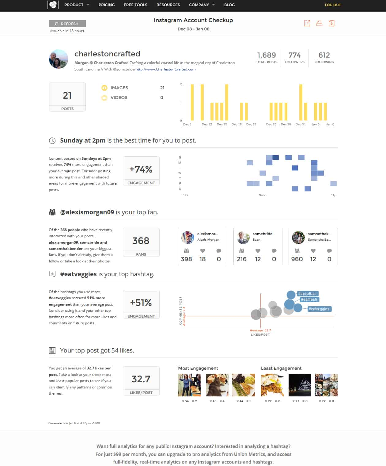 3 Best Websites for Free Instagram Analytics