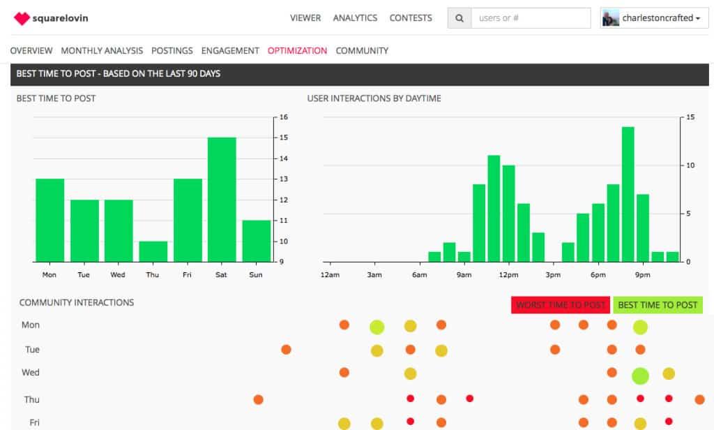 3 Best Websites for Free Instagram Analytics - Charleston Crafted