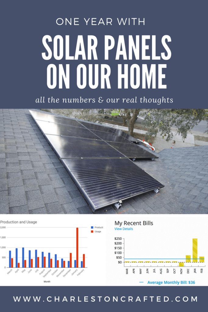 One year with solar panels in our home - all the usage and production actual numbers and our real thoughts via Charleston Crafted