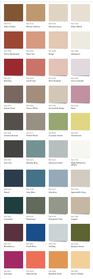 Sherwin Williams color trends 2022
